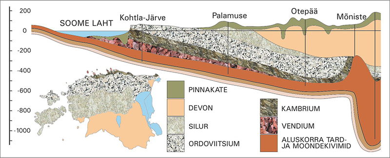 Top layers of Estonian land